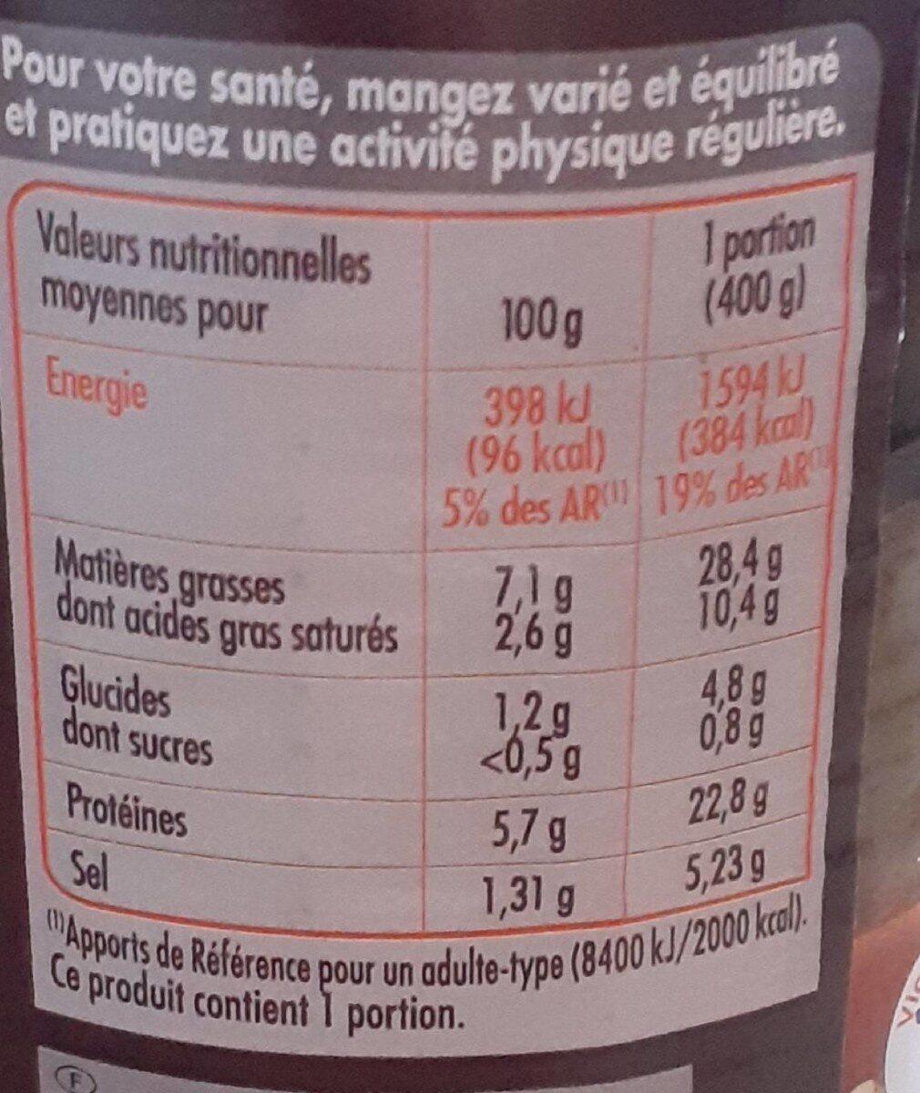 Choucroute Royale - Informations nutritionnelles