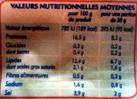 Harengs fumés doux - Nutrition facts - fr