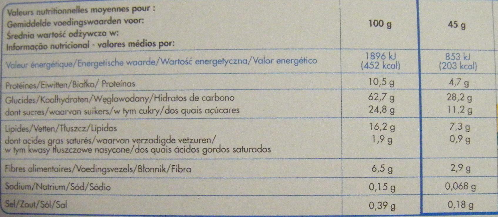 Muesli CRISP Fruits rouges Amandes grillées - Informations nutritionnelles - fr