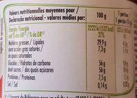 Pâte à tartiner aux noisettes - Informations nutritionnelles