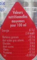 Boisson à l'eau minérale naturelle aromatisée - Voedingswaarden - fr