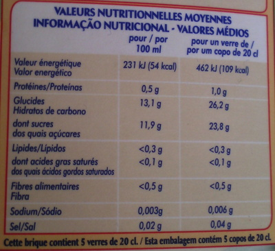 100% Pur Jus Pressé Ananas - Informations nutritionnelles