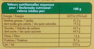 Blanc noisettes croquantes - Nutrition facts - fr