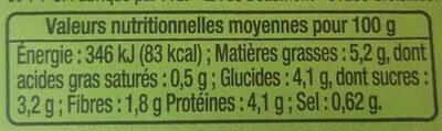 Salade Surimi Crudités - Nutrition facts