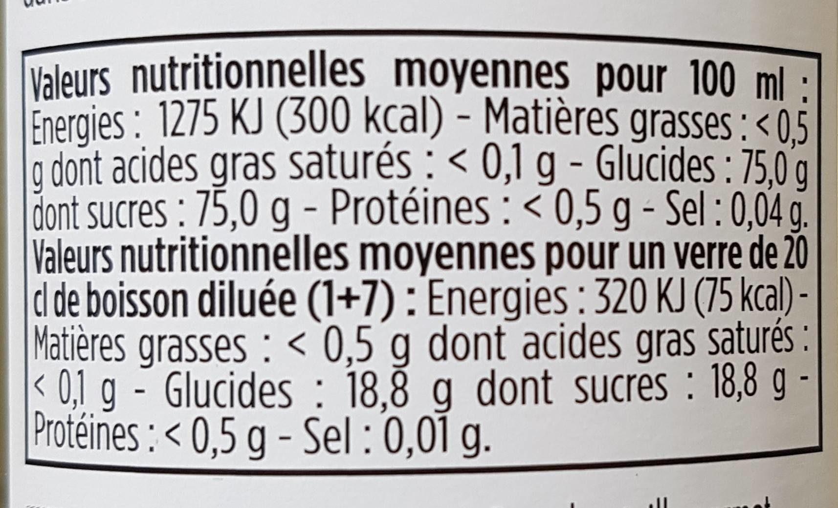 Sirop de menthe BIO - Informations nutritionnelles - fr