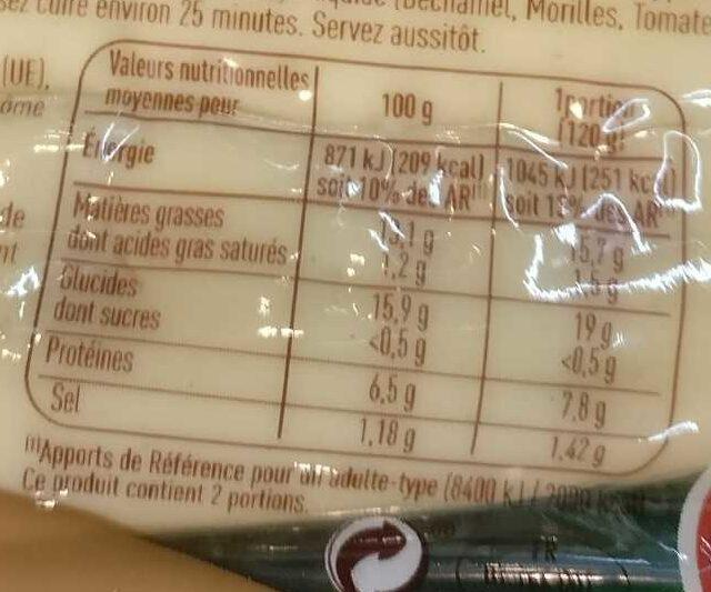 Quenelles natures aux oeufs frais - Informations nutritionnelles