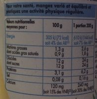 Paturages Yab Sav.vanille - Nutrition facts
