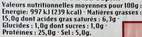 Jambon Cru Fumé de la Forêt Noire - Nutrition facts