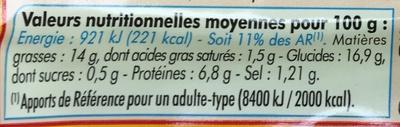 6 quenelles à la lyonnaise nature - Informations nutritionnelles - fr