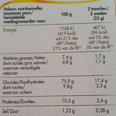 Pain grillé brioché - Informations nutritionnelles - fr