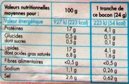 Bacon grandes tranches - Informations nutritionnelles