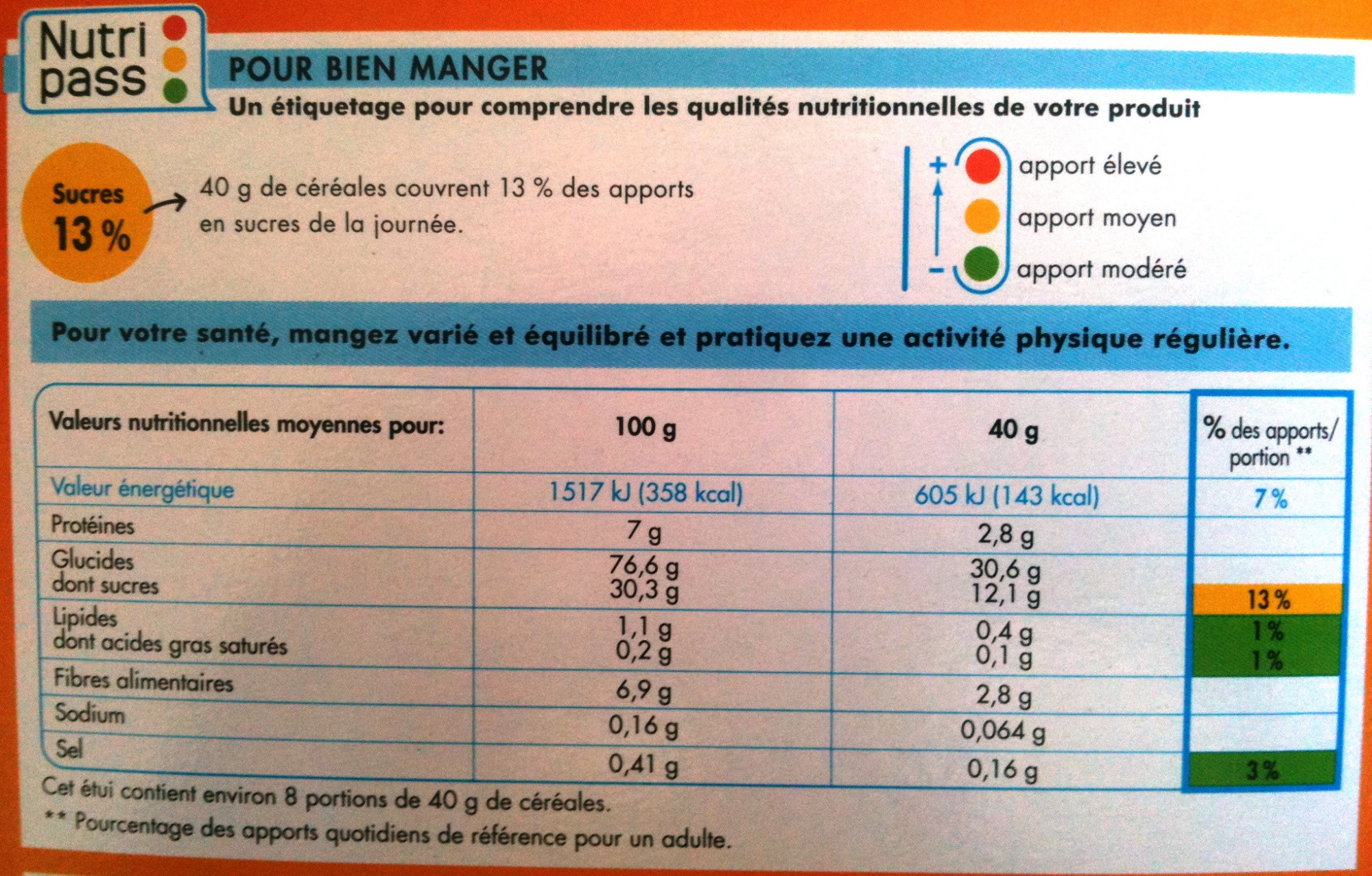 Crica Abricot - Informations nutritionnelles - fr