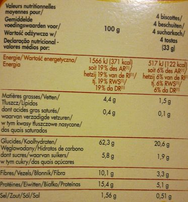 Biscottes Complètes 36 tranches - Nutrition facts