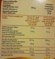 Biscottes Complètes 36 tranches - Wartości odżywcze - pl