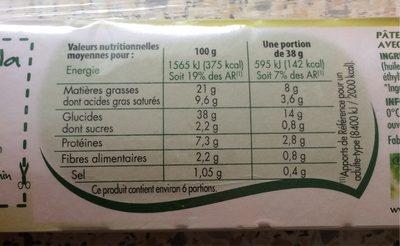 Pâte brisée avec farine avec de la farine complète de blé - Voedigswaarden