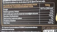 Trottole - Nutrition facts