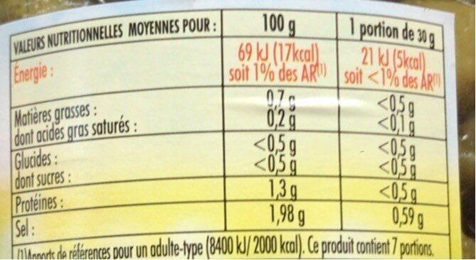 Cornichons aux 5 épices - Informations nutritionnelles - fr