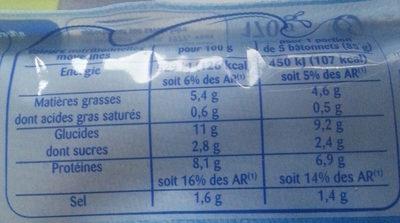 Plaisir de surimi à la chair de crabe - Informations nutritionnelles - fr