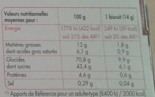 Tartelettes framboise - Informations nutritionnelles - fr