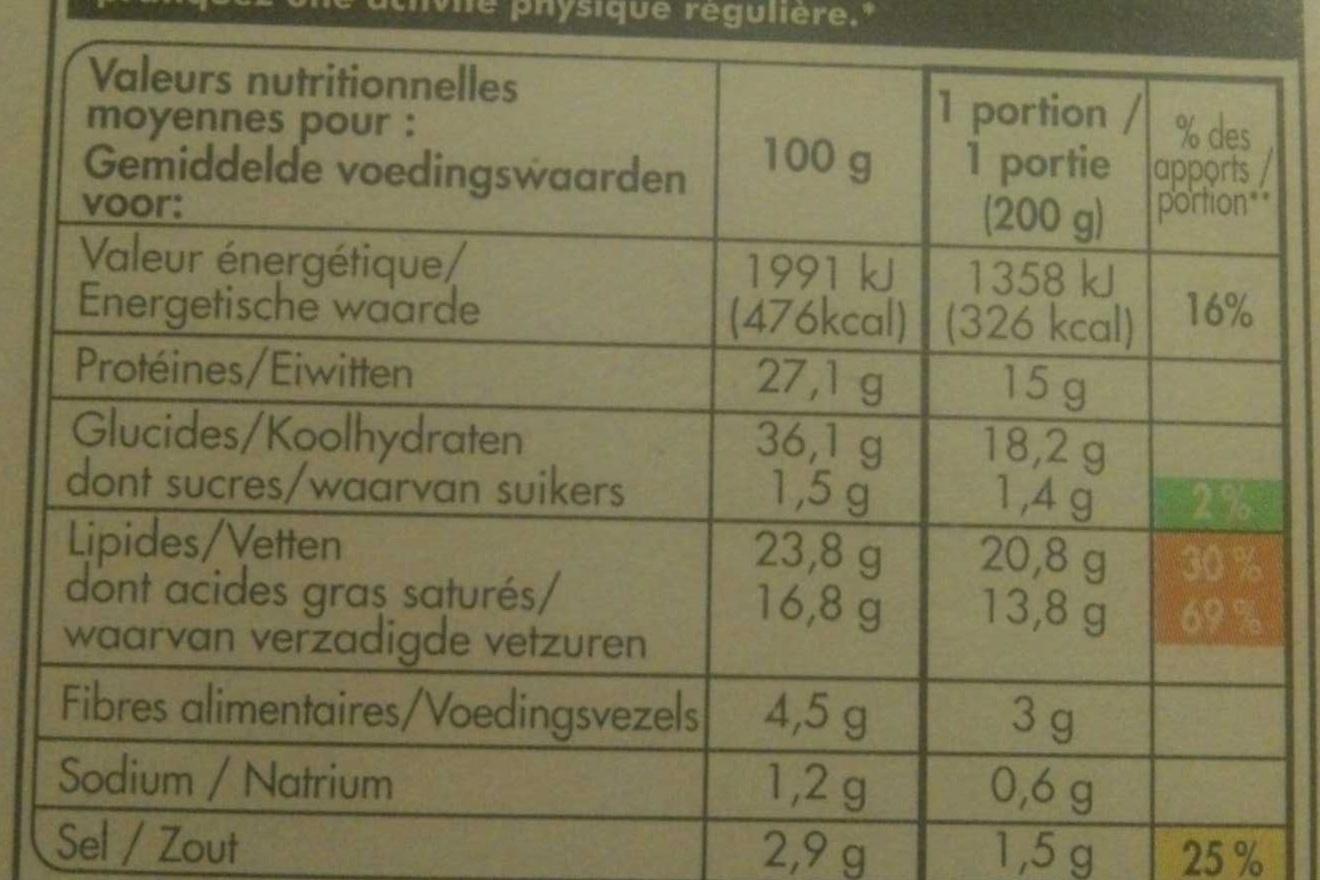 Préparation pour aligot des monts d'auvergne - Valori nutrizionali - fr