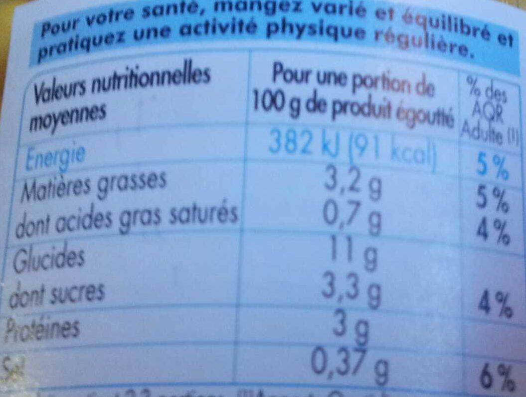 Mais doux en grains - Nutrition facts - fr