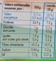 Mon Filet de Poulet Tranches Épaisses aux Herbes (4 tranches) - Informations nutritionnelles