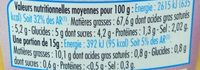 Sauce samouraï - Informations nutritionnelles