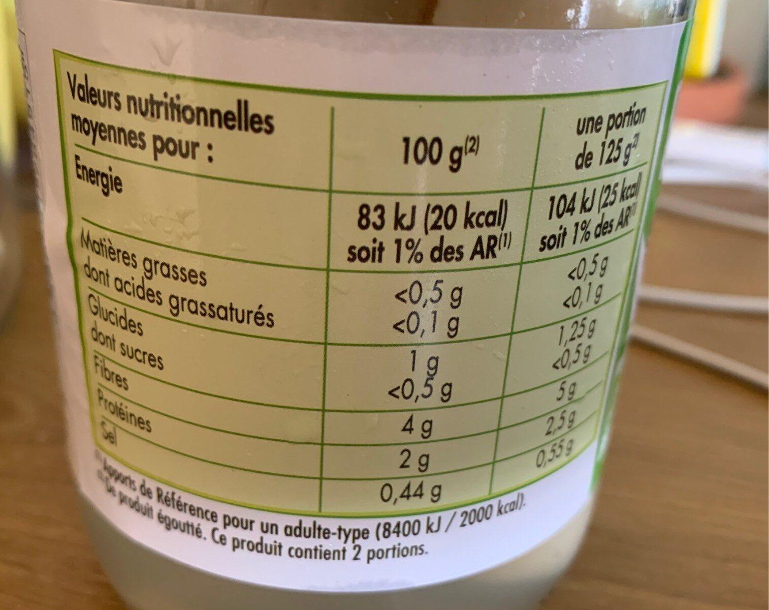 Coeurs de Palmier - Bio - Nutrition facts - fr