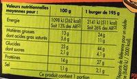 Le charolais Burger viande Charolaise sauce au poivre, 195 g - Voedingswaarden - fr