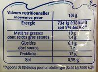 Hachés au cabillaud, crème et oignons - Nutrition facts