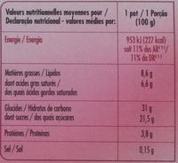 Tiramisu Framboise Les Créations - Voedingswaarden - fr