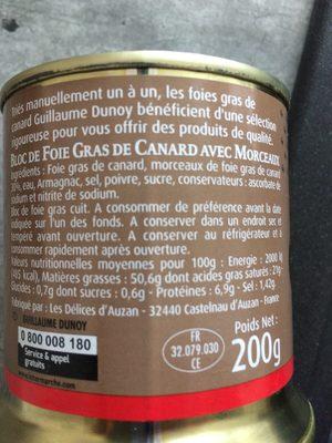 Bloc de foie gras de canard avec morceaux - Ingredients