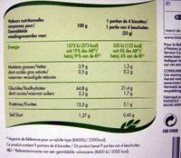 Biscottes complètes - Nutrition facts