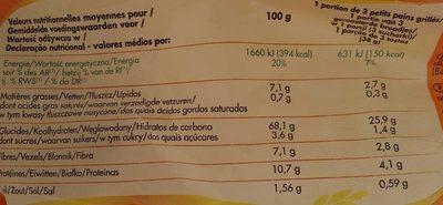 Chabrior Petits pains grillés 6 céréales - Nutrition facts - fr