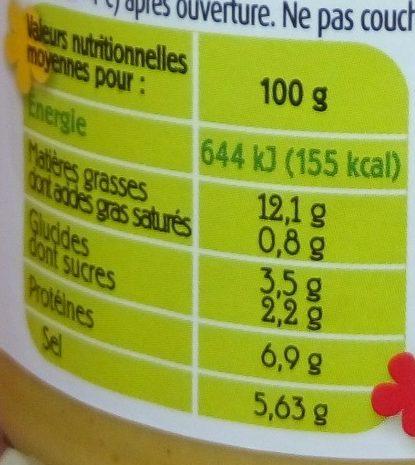Moutarde de Dijon bio - Información nutricional