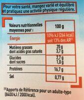 Haché de saumon - Nutrition facts