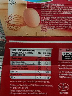 Clafoutis aux cerises – - Nutrition facts - fr