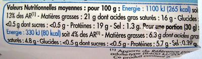 Bûche de chèvre (21 % MG) - Informations nutritionnelles - fr