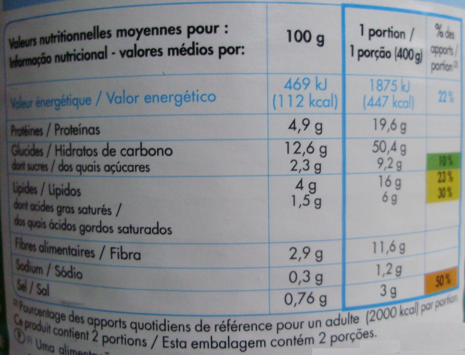 Cannelloni pur boeuf - Informations nutritionnelles
