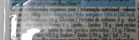 Les tranchettes croque monsieur à l'emmental - Informations nutritionnelles - fr