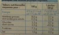 Naturais (format familial) (18,5% MG) - Informations nutritionnelles