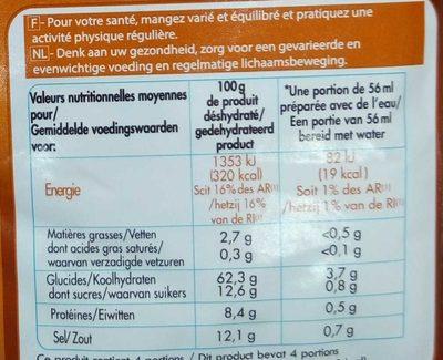 Sauce chasseur aux champignons - Informations nutritionnelles - fr
