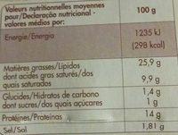 Pâté de porc au piment d'Espelette aop label rouge - Informations nutritionnelles - fr