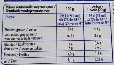 Printendre échalote ciboulette - Nutrition facts