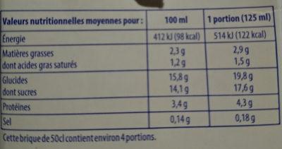 Crème Anglaise prête à l'emploi - Valori nutrizionali - fr