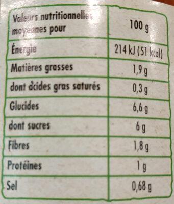 Ratatouille BIO - Nutrition facts - fr
