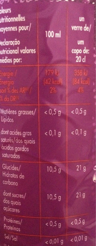 Look cola saveur cerise - Informations nutritionnelles - fr