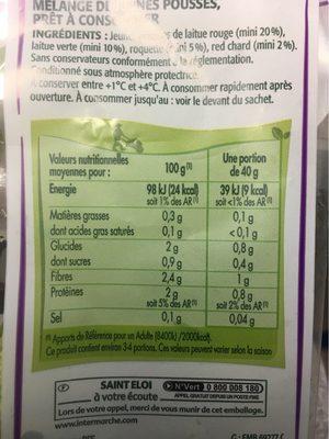 Mélange de jeunes pousses corsées - Nutrition facts - fr