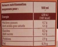 Sauce béchamel stérilisée UHT - Informations nutritionnelles