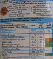 Nectar Orange - Informations nutritionnelles